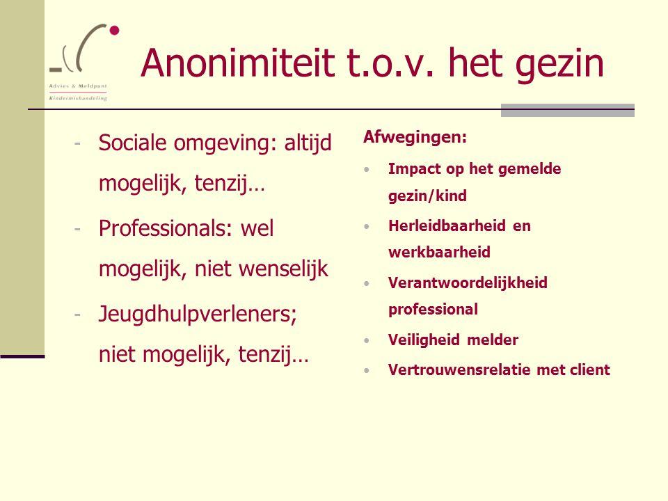 Anonimiteit t.o.v. het gezin - Sociale omgeving: altijd mogelijk, tenzij… - Professionals: wel mogelijk, niet wenselijk - Jeugdhulpverleners; niet mog
