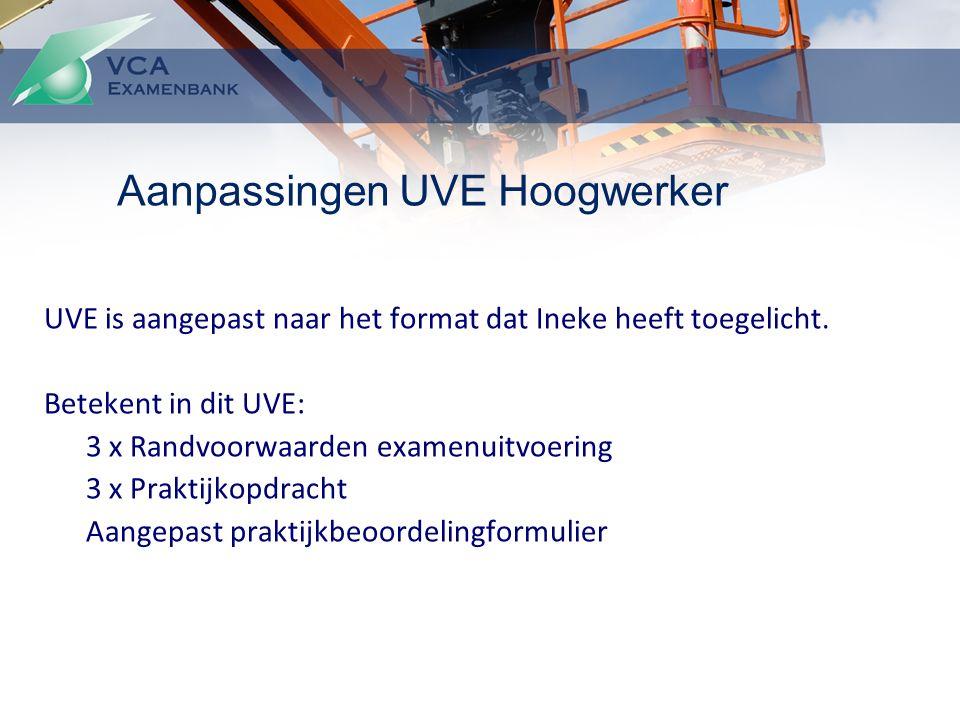 UVE is aangepast naar het format dat Ineke heeft toegelicht.