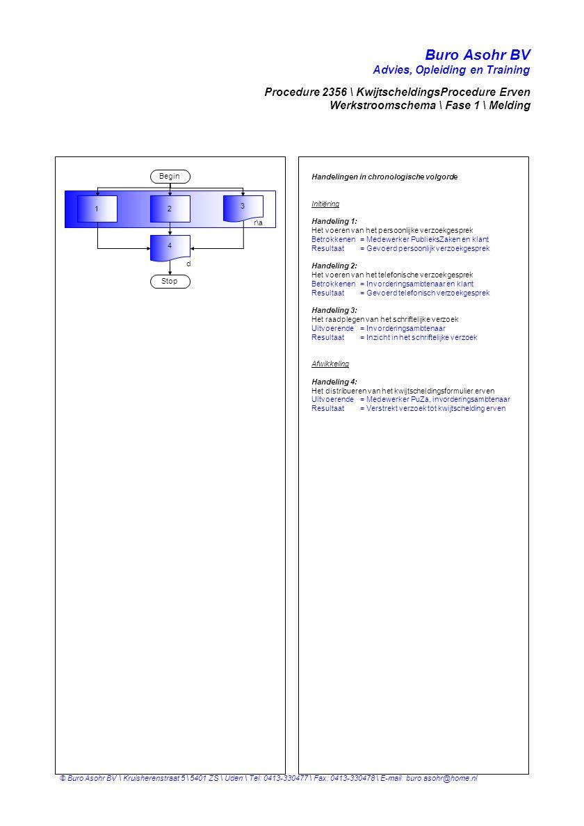 Buro Asohr BV Advies, Opleiding en Training © Buro Asohr BV \ Kruisherenstraat 5 \ 5401 ZS \ Uden \ Tel: 0413-330477 \ Fax: 0413-330478 \ E-mail: buro.asohr@home.nl Start 1 2 3 4 A r\a p\a\d Procedure 2356 \ KwijtscheldingsProcedure Erven Werkstroomschema \ Fase 2 \ Aanvraag 5 p\a Einde B Stop Handelingen in chronologische volgorde Inname Handeling 1: Het raadplegen van het kwijtscheldingsformulier erven Uitvoerende= Invorderingsambtenaar Resultaat= Inzicht in het kwijtscheldingsformulier erven Handeling 2: Het raadplegen van de bijlagen Uitvoerende= Invorderingsambtenaar Resultaat= Inzicht in de bijlagen Aanvulling Handeling 3: Het produceren van het verzoek om aanvullende informatie Uitvoerende= Invorderingsambtenaar Resultaat= Verzoek om aanvullende informatie Afwijzing Handeling 4: Het registreren van de afwijzing Uitvoerende= Invorderingsambtenaar Resultaat= Geregistreerde afwijzing Handeling 5: Het produceren van de afwijzende beschikking Uitvoerende= Invorderingsambtenaar Resultaat= Afwijzende beschikking Beslissing A: Als er nog informatie ontbreekt, dan door naar stap 3, anders door naar stop.