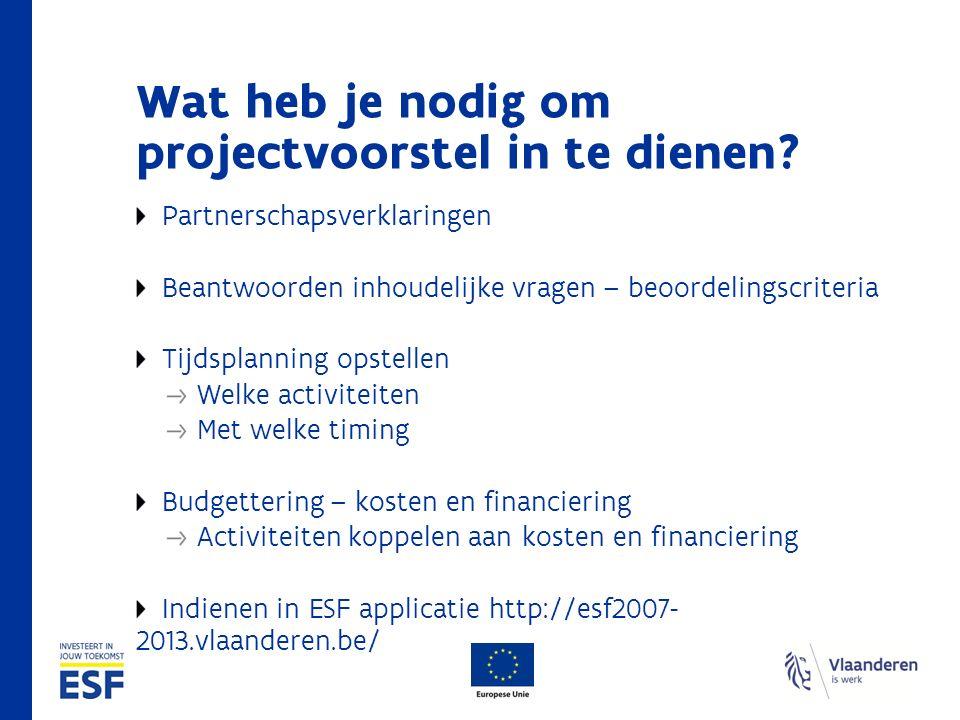 Wat heb je nodig om projectvoorstel in te dienen.
