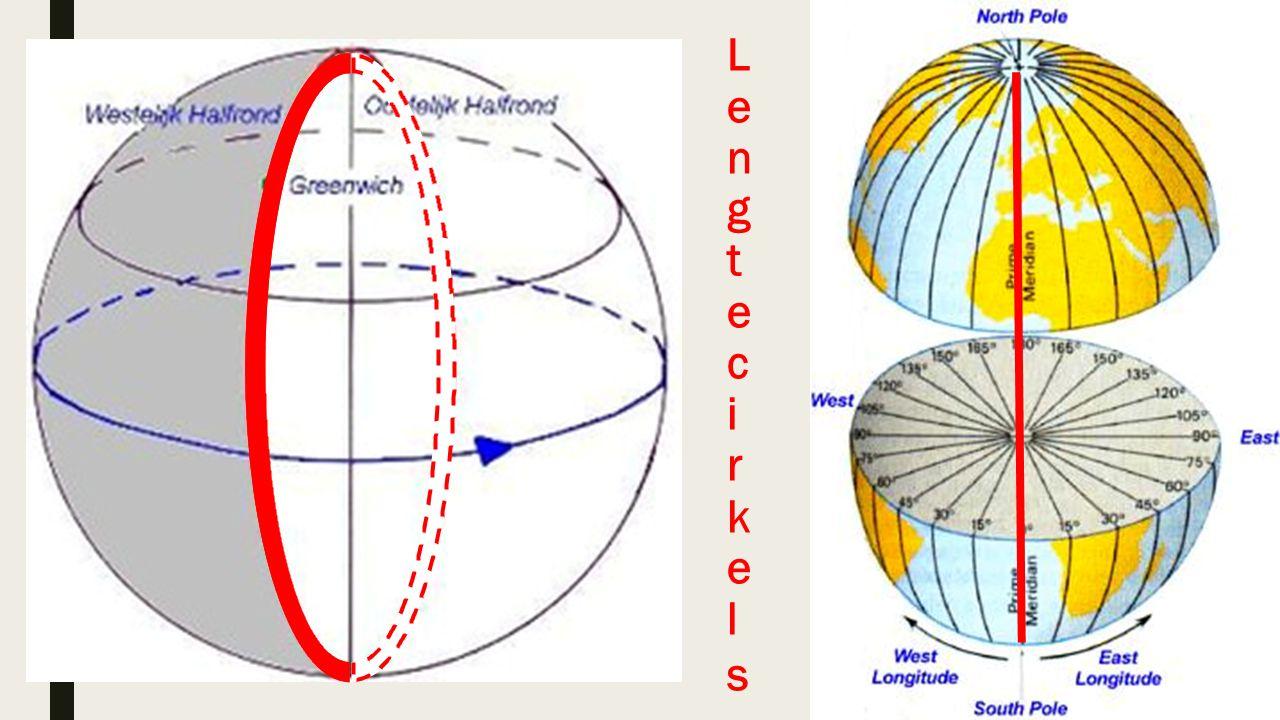 LengtecirkelsLengtecirkels