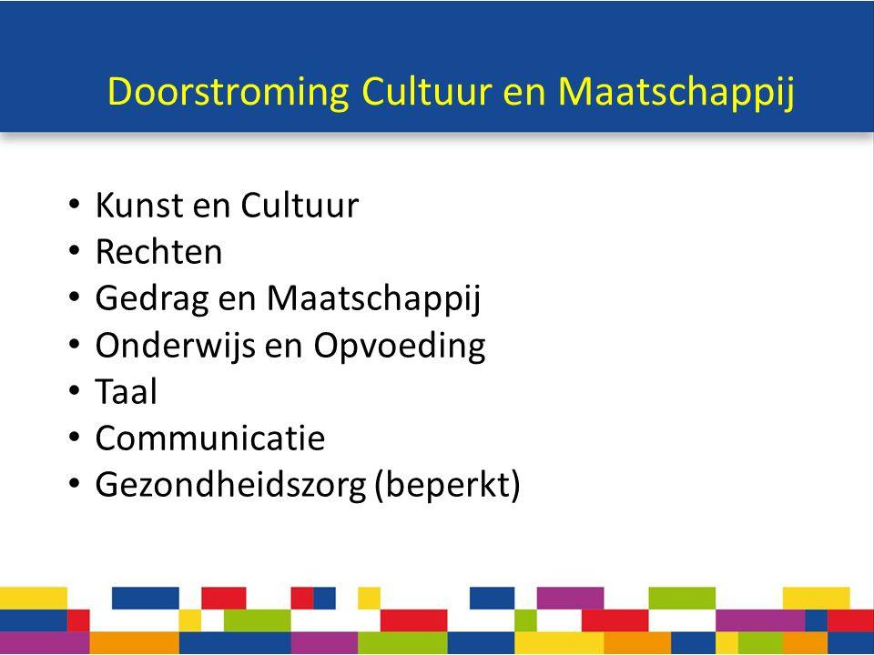 Doorstroming Cultuur en Maatschappij Kunst en Cultuur Rechten Gedrag en Maatschappij Onderwijs en Opvoeding Taal Communicatie Gezondheidszorg (beperkt)