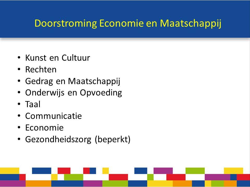 Doorstroming Economie en Maatschappij Kunst en Cultuur Rechten Gedrag en Maatschappij Onderwijs en Opvoeding Taal Communicatie Economie Gezondheidszorg (beperkt)