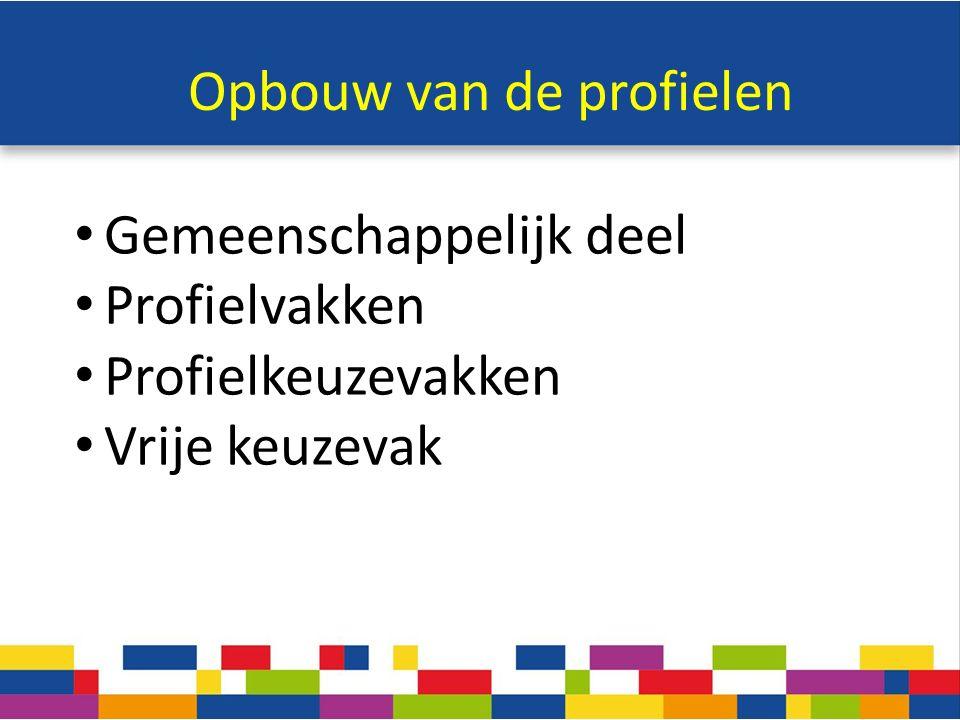 Opbouw van de profielen Gemeenschappelijk deel Profielvakken Profielkeuzevakken Vrije keuzevak