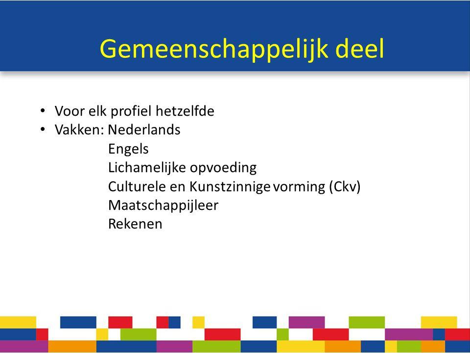 Gemeenschappelijk deel Voor elk profiel hetzelfde Vakken: Nederlands Engels Lichamelijke opvoeding Culturele en Kunstzinnige vorming (Ckv) Maatschappijleer Rekenen