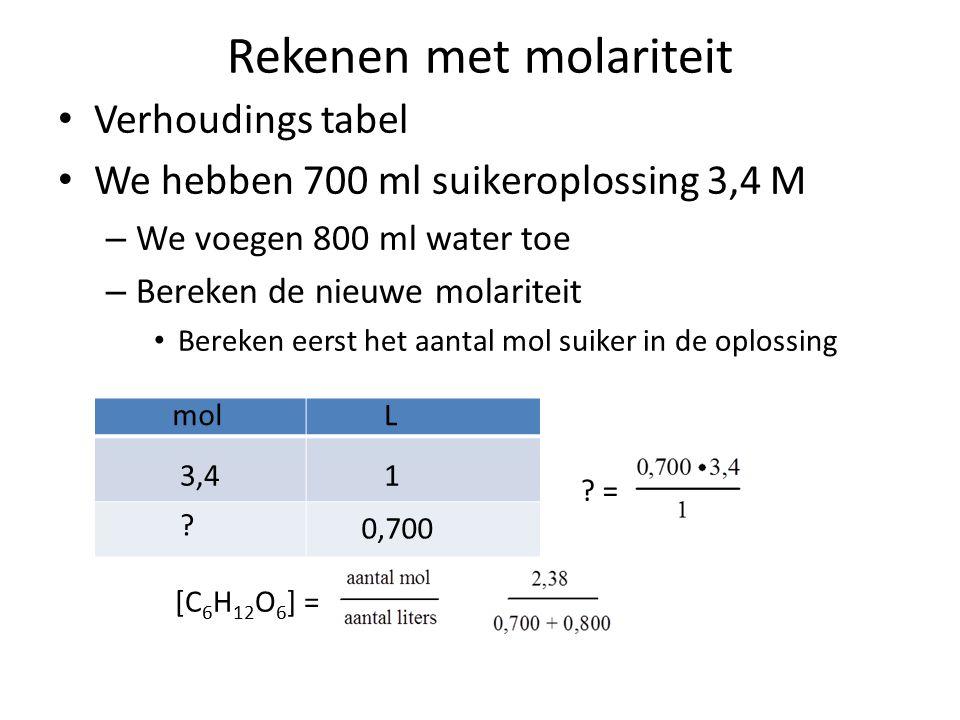 Rekenen met molariteit Verhoudings tabel We hebben 700 ml suikeroplossing 3,4 M – We voegen 800 ml water toe – Bereken de nieuwe molariteit Bereken eerst het aantal mol suiker in de oplossing [C 6 H 12 O 6 ] = = = 1,6 M molL 3,41 0,700 .