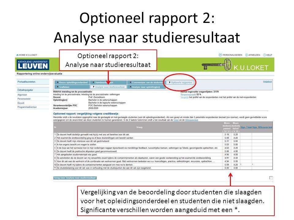 Vergelijking van de beoordeling door studenten die slaagden voor het opleidingsonderdeel en studenten die niet slaagden. Significante verschillen word