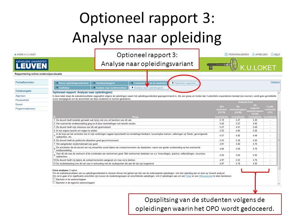 Optioneel rapport 3: Analyse naar opleiding Opsplitsing van de studenten volgens de opleidingen waarin het OPO wordt gedoceerd. Optioneel rapport 3: A
