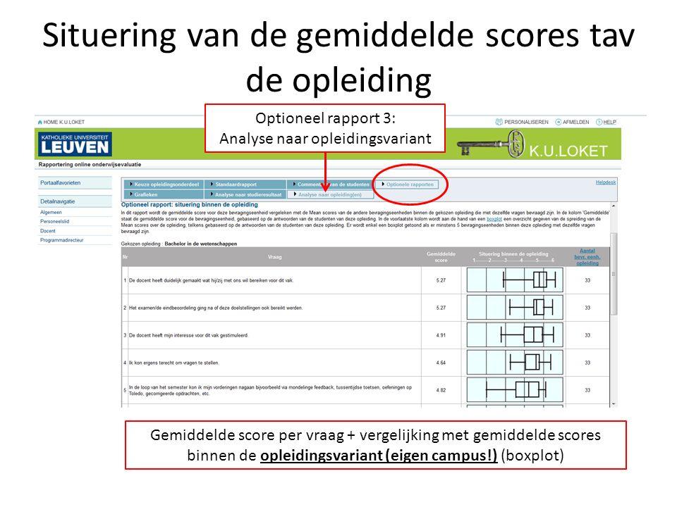 Situering van de gemiddelde scores tav de opleiding Gemiddelde score per vraag + vergelijking met gemiddelde scores binnen de opleidingsvariant (eigen