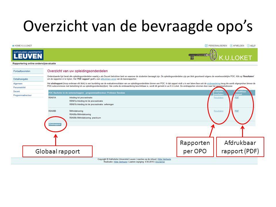 Overzicht van de bevraagde opo's Rapporten per OPO Globaal rapport Afdrukbaar rapport (PDF)