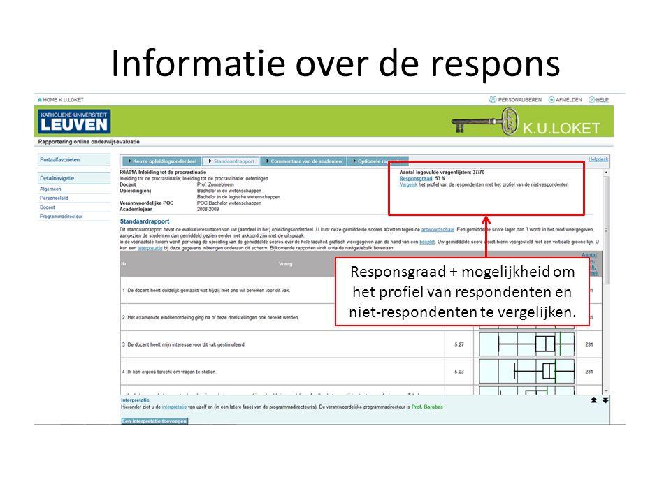 Informatie over de respons Responsgraad + mogelijkheid om het profiel van respondenten en niet-respondenten te vergelijken.