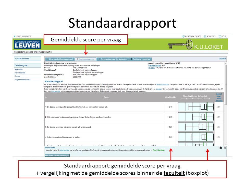 Standaardrapport Standaardrapport: gemiddelde score per vraag + vergelijking met de gemiddelde scores binnen de faculteit (boxplot) Gemiddelde score p
