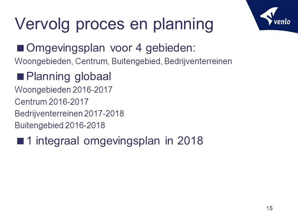 Vervolg proces en planning  Omgevingsplan voor 4 gebieden: Woongebieden, Centrum, Buitengebied, Bedrijventerreinen  Planning globaal Woongebieden 20
