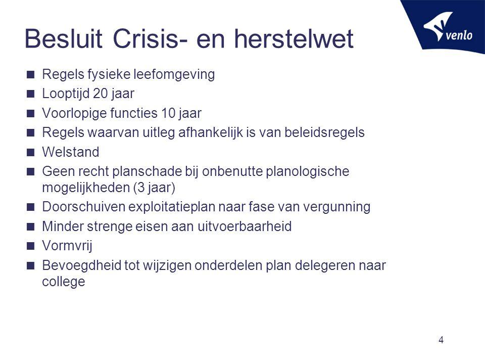 Besluit Crisis- en herstelwet  Regels fysieke leefomgeving  Looptijd 20 jaar  Voorlopige functies 10 jaar  Regels waarvan uitleg afhankelijk is va