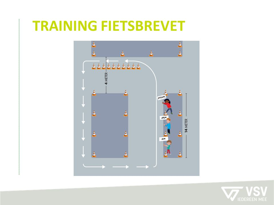 TRAINING FIETSBREVET