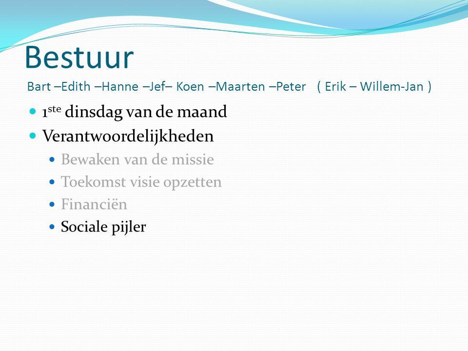 Bestuur Bart –Edith –Hanne –Jef– Koen –Maarten –Peter ( Erik – Willem-Jan ) 1 ste dinsdag van de maand Verantwoordelijkheden Bewaken van de missie Toekomst visie opzetten Financiën Sociale pijler