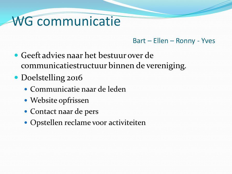 WG communicatie Bart – Ellen – Ronny - Yves Geeft advies naar het bestuur over de communicatiestructuur binnen de vereniging.