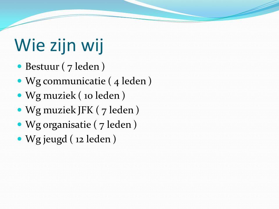 Bestuur Bart –Edith –Hanne –Jef– Koen –Maarten –Peter ( Erik – Willem-Jan ) 1 ste dinsdag van de maand Verantwoordelijkheden Bewaken van de missie