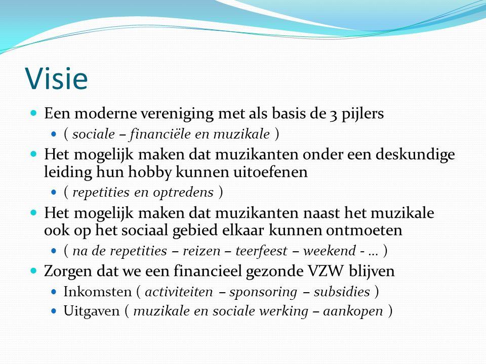Bestuur Bart –Edith –Hanne –Jef– Koen –Maarten –Peter ( Erik – Willem-Jan ) 1 ste dinsdag van de maand Verantwoordelijkheden Bewaken van de missie Toekomst visie opzetten Financiën