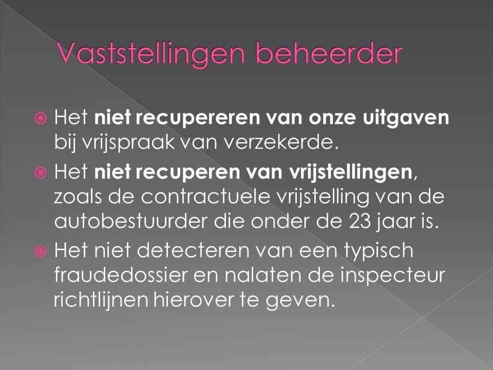  Het niet recupereren van onze uitgaven bij vrijspraak van verzekerde.