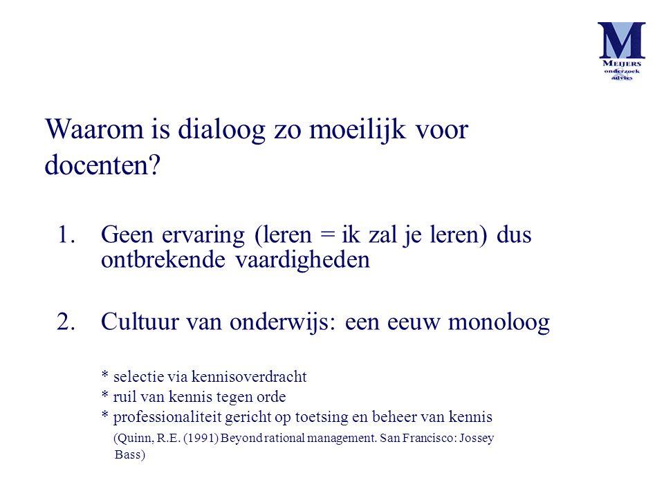 1.Geen ervaring (leren = ik zal je leren) dus ontbrekende vaardigheden 2.Cultuur van onderwijs: een eeuw monoloog * selectie via kennisoverdracht * ruil van kennis tegen orde * professionaliteit gericht op toetsing en beheer van kennis (Quinn, R.E.