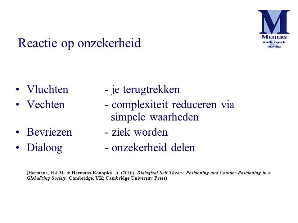 Reactie op onzekerheid Vluchten- je terugtrekken Vechten- complexiteit reduceren via simpele waarheden Bevriezen- ziek worden Dialoog- onzekerheid delen (Hermans, H.J.M.