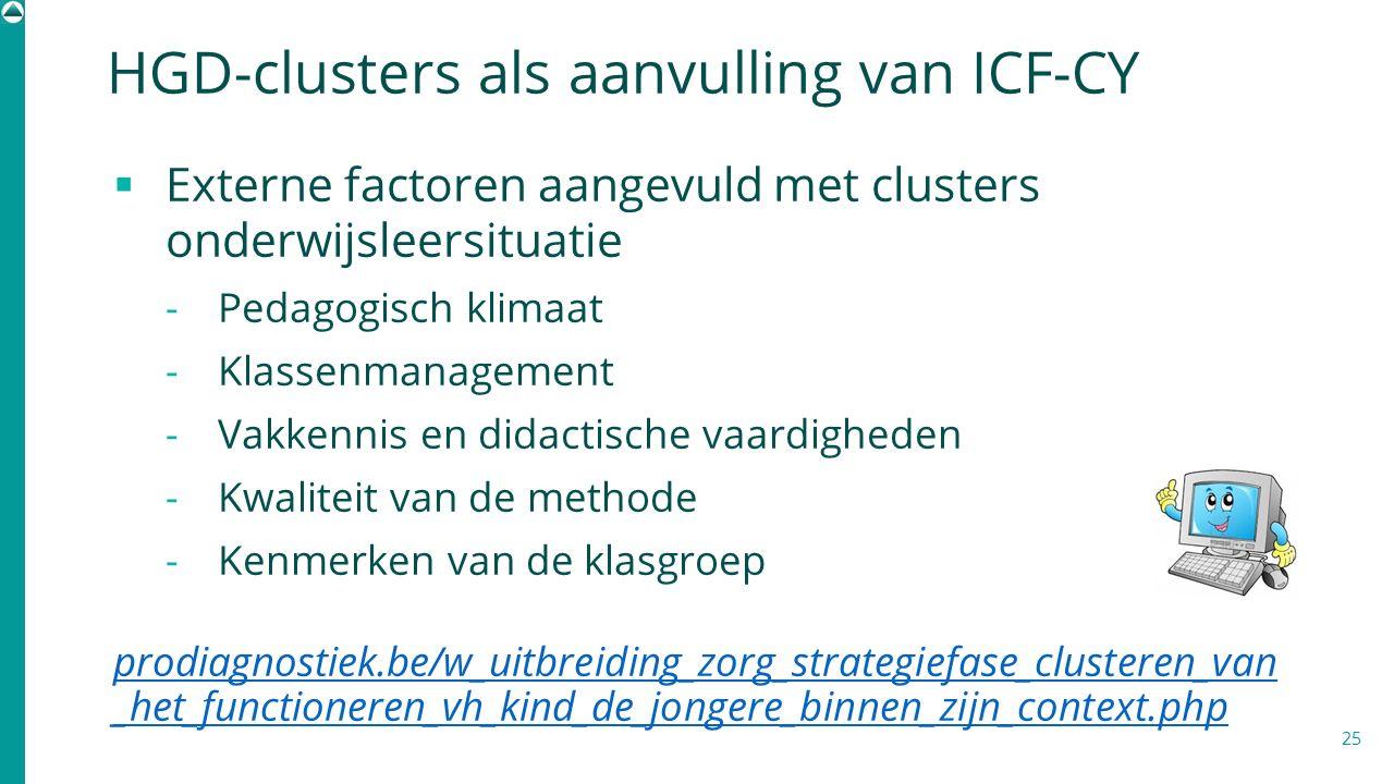 HGD-clusters als aanvulling van ICF-CY  Externe factoren aangevuld met clusters onderwijsleersituatie  Pedagogisch klimaat  Klassenmanagement  Vak