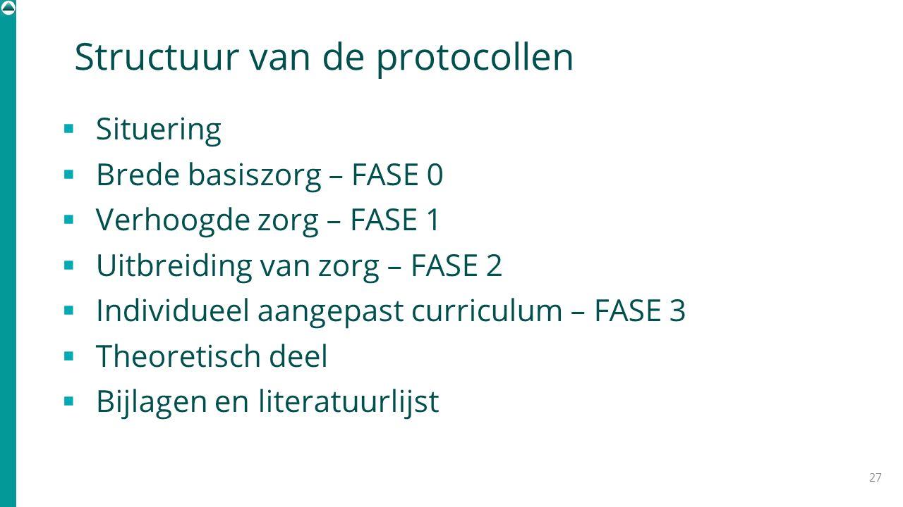  Situering  Brede basiszorg – FASE 0  Verhoogde zorg – FASE 1  Uitbreiding van zorg – FASE 2  Individueel aangepast curriculum – FASE 3  Theoret