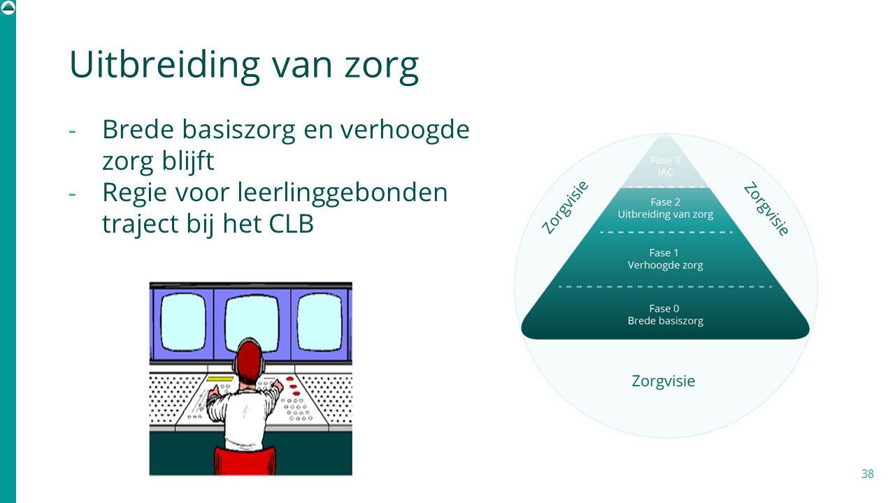 Uitbreiding van zorg 38 - Brede basiszorg en verhoogde zorg blijft - Regie voor leerlinggebonden traject bij het CLB