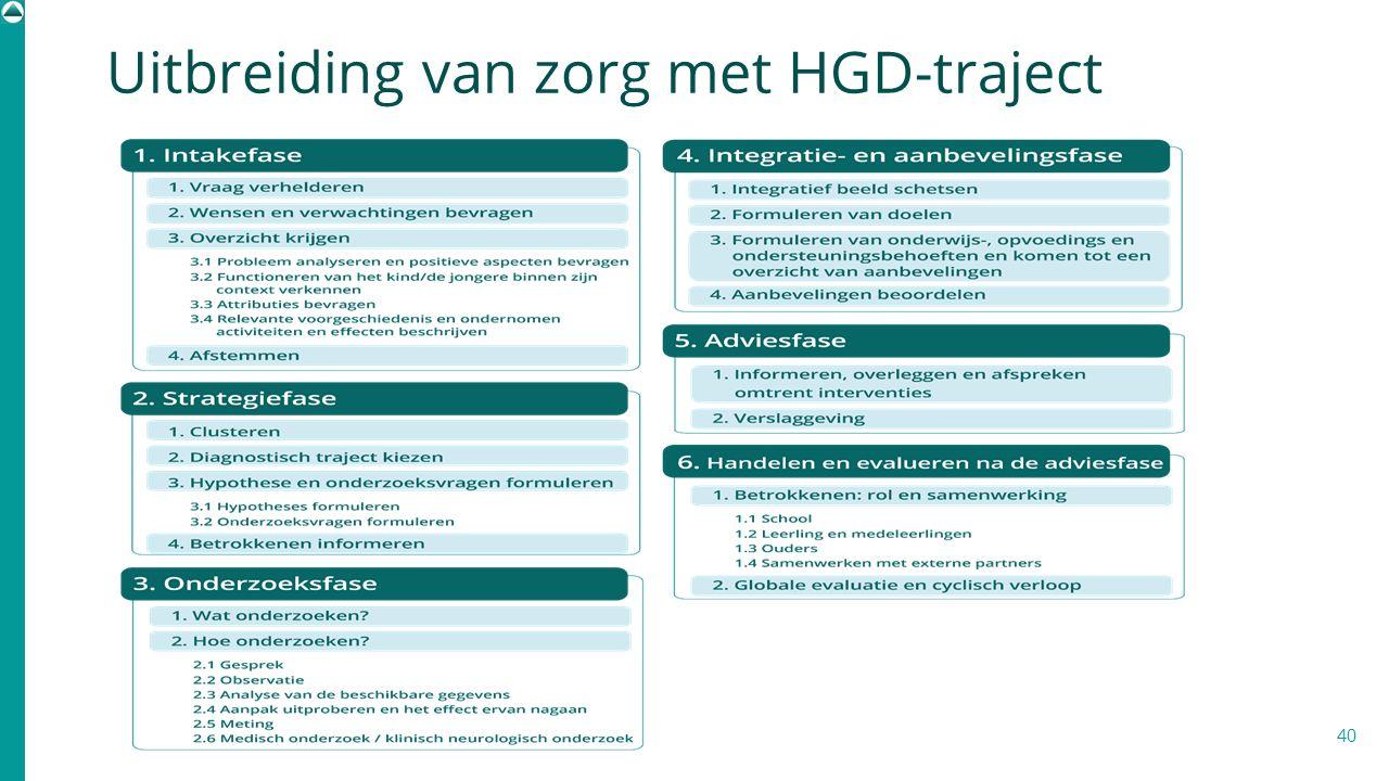 Uitbreiding van zorg met HGD-traject 40