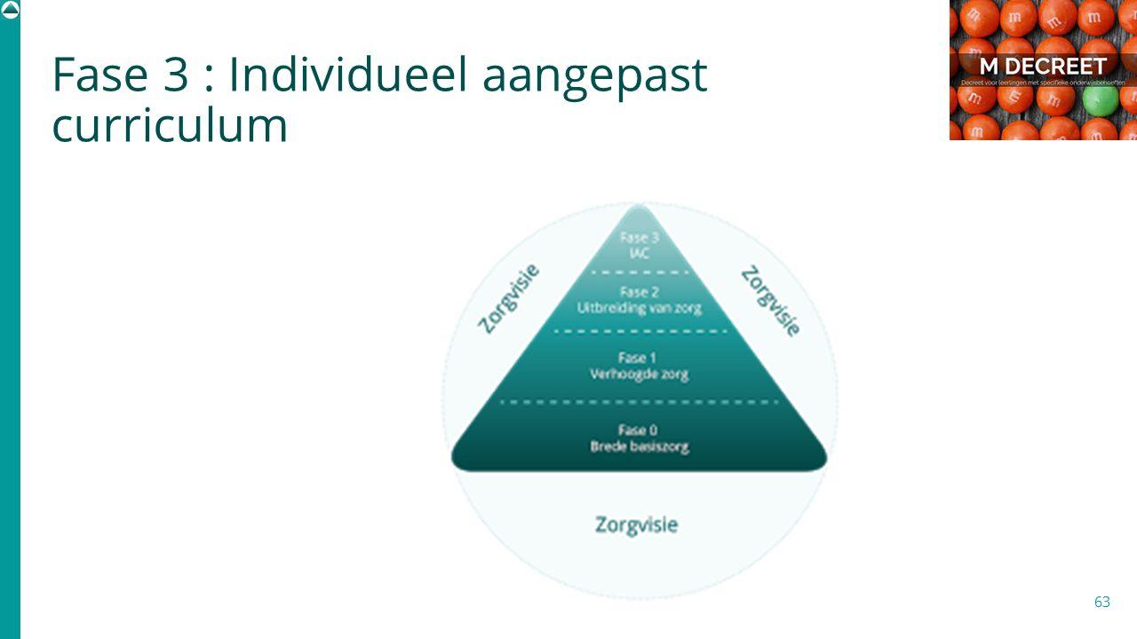 Fase 3 : Individueel aangepast curriculum 63