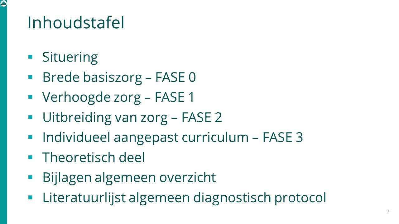 Inhoudstafel  Situering  Brede basiszorg – FASE 0  Verhoogde zorg – FASE 1  Uitbreiding van zorg – FASE 2  Individueel aangepast curriculum – FAS