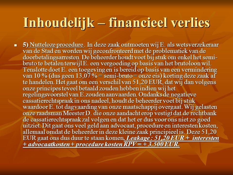 Inhoudelijk – financieel verlies 5) Nutteloze procedure.