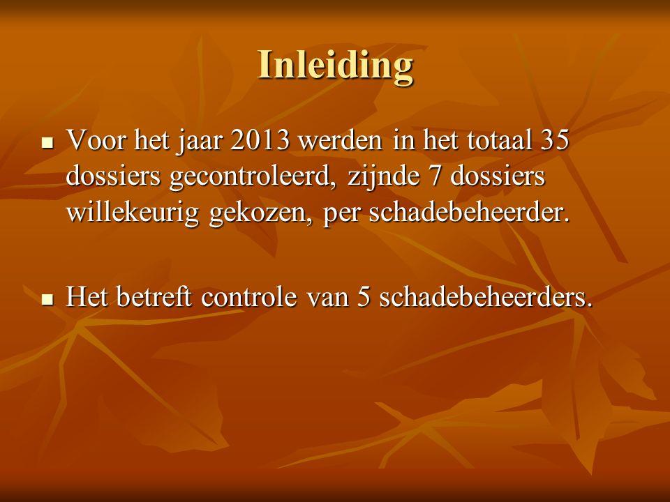 Inleiding Voor het jaar 2013 werden in het totaal 35 dossiers gecontroleerd, zijnde 7 dossiers willekeurig gekozen, per schadebeheerder.