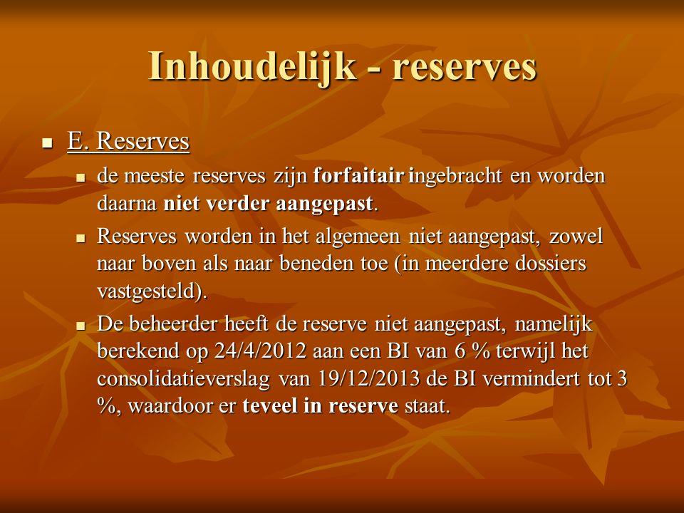 Inhoudelijk - reserves E. Reserves E.