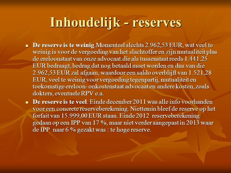 Inhoudelijk - reserves De reserve is te weinig.Momenteel slechts 2.962,53 EUR, wat veel te weinig is voor de vergoeding van het slachtoffer en zijn mutualiteit plus de ereloonstaat van onze advocaat.die als tussenstaat reeds 1.441,25 EUR bedraagt, bedrag dat nog betaald moet worden en dus van die 2.962,53 EUR zal afgaan, waardoor een saldo overblijft van 1.521,28 EUR, veel te weinig voor vergoeding tegenpartij, mutualiteit en toekomstige ereloon- onkostenstaat advocaat en andere kosten, zoals dokters, eventuele RPV e.a.
