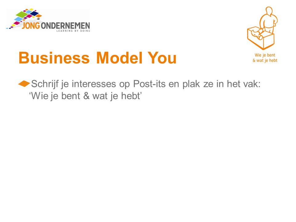 Business Model You Schrijf je interesses op Post-its en plak ze in het vak: 'Wie je bent & wat je hebt'