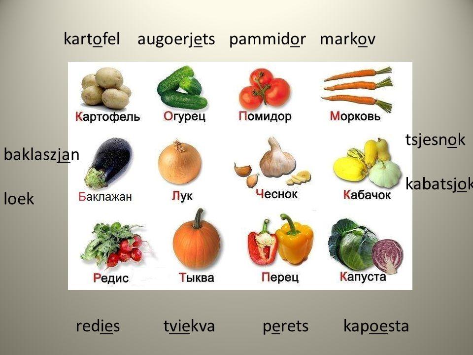 Oefenen: http://www.languageguide.org/russian/vo cabulary/fruit/ http://www.languageguide.org/russian/vo cabulary/fruit/ Fruit: