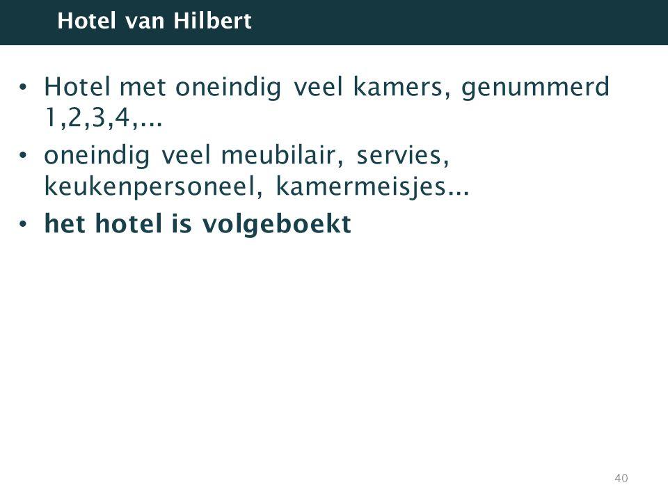 Hotel met oneindig veel kamers, genummerd 1,2,3,4,... oneindig veel meubilair, servies, keukenpersoneel, kamermeisjes... het hotel is volgeboekt 40 Ho
