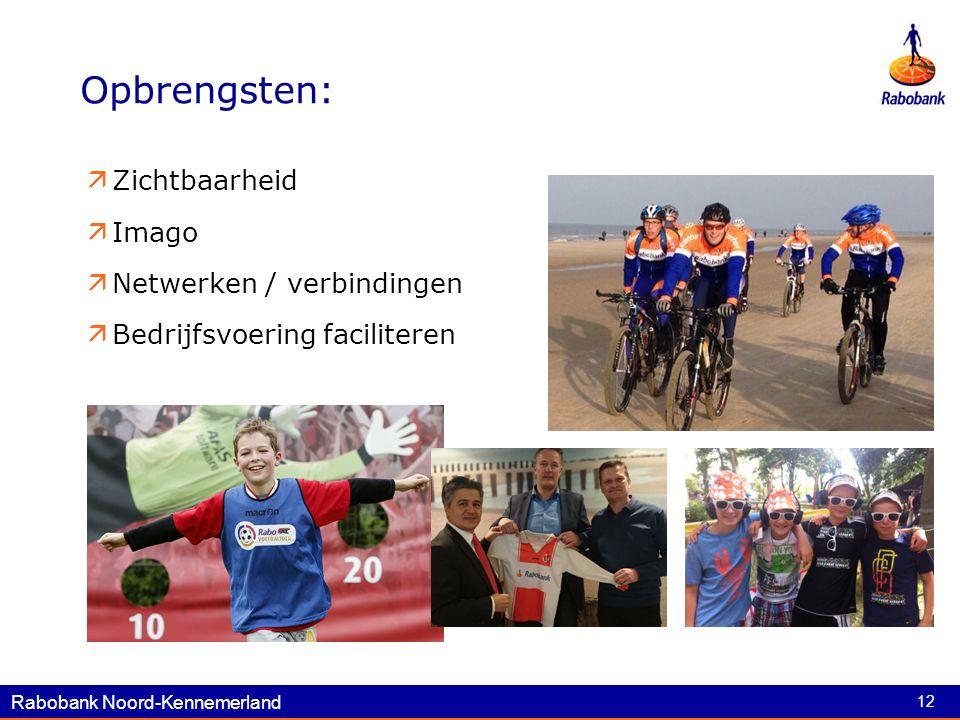 Rabobank Noord-Kennemerland 12 Opbrengsten:  Zichtbaarheid  Imago  Netwerken / verbindingen  Bedrijfsvoering faciliteren