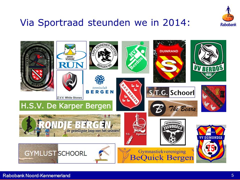 Rabobank Noord-Kennemerland 5 Via Sportraad steunden we in 2014: