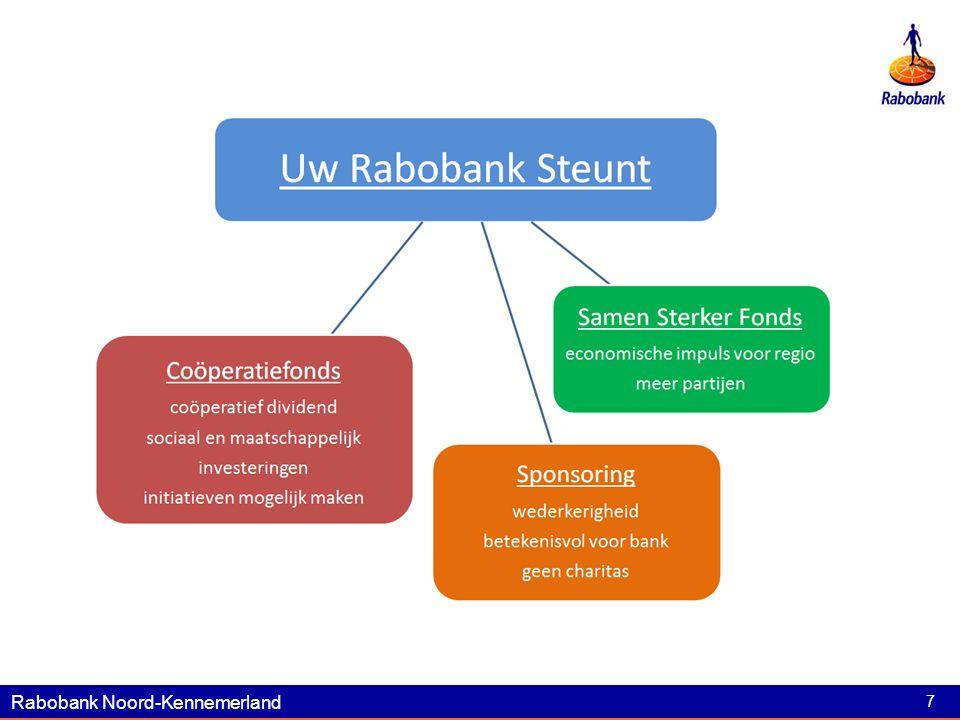 Rabobank Noord-Kennemerland 7