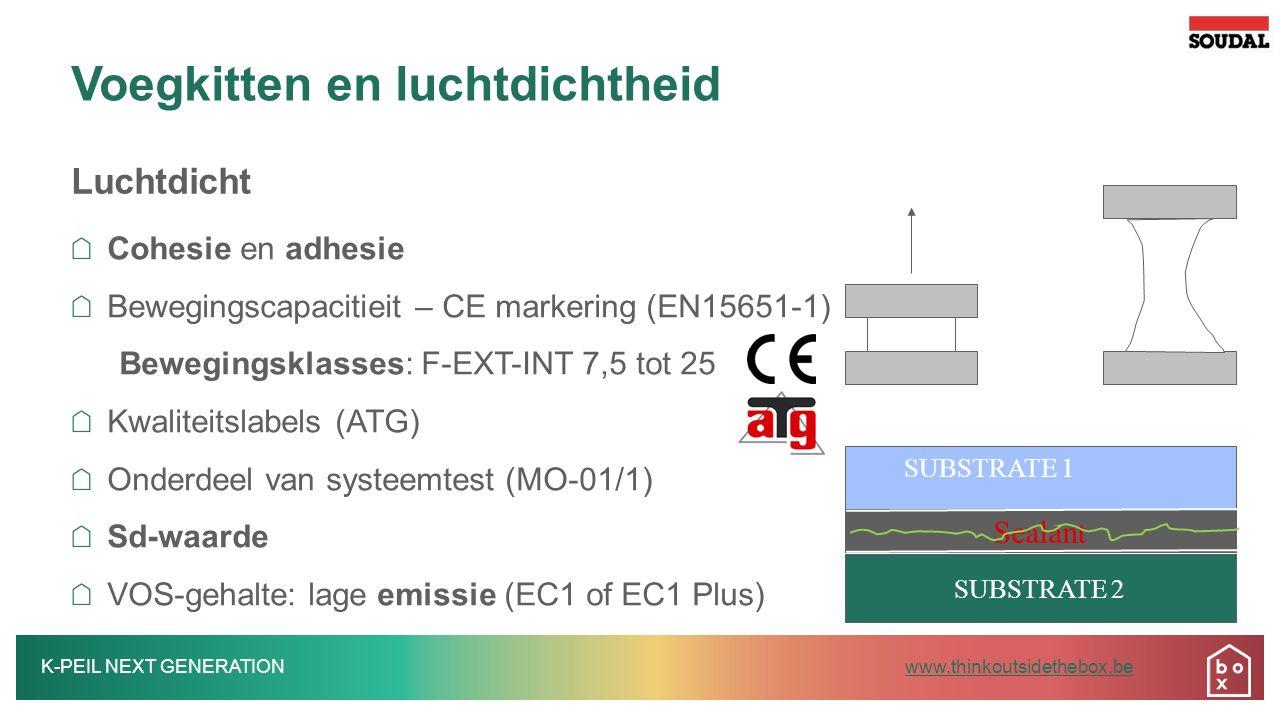 Voegkitten en luchtdichtheid Luchtdicht Cohesie en adhesie Bewegingscapacitieit – CE markering (EN15651-1) Bewegingsklasses: F-EXT-INT 7,5 tot 25 Kwal