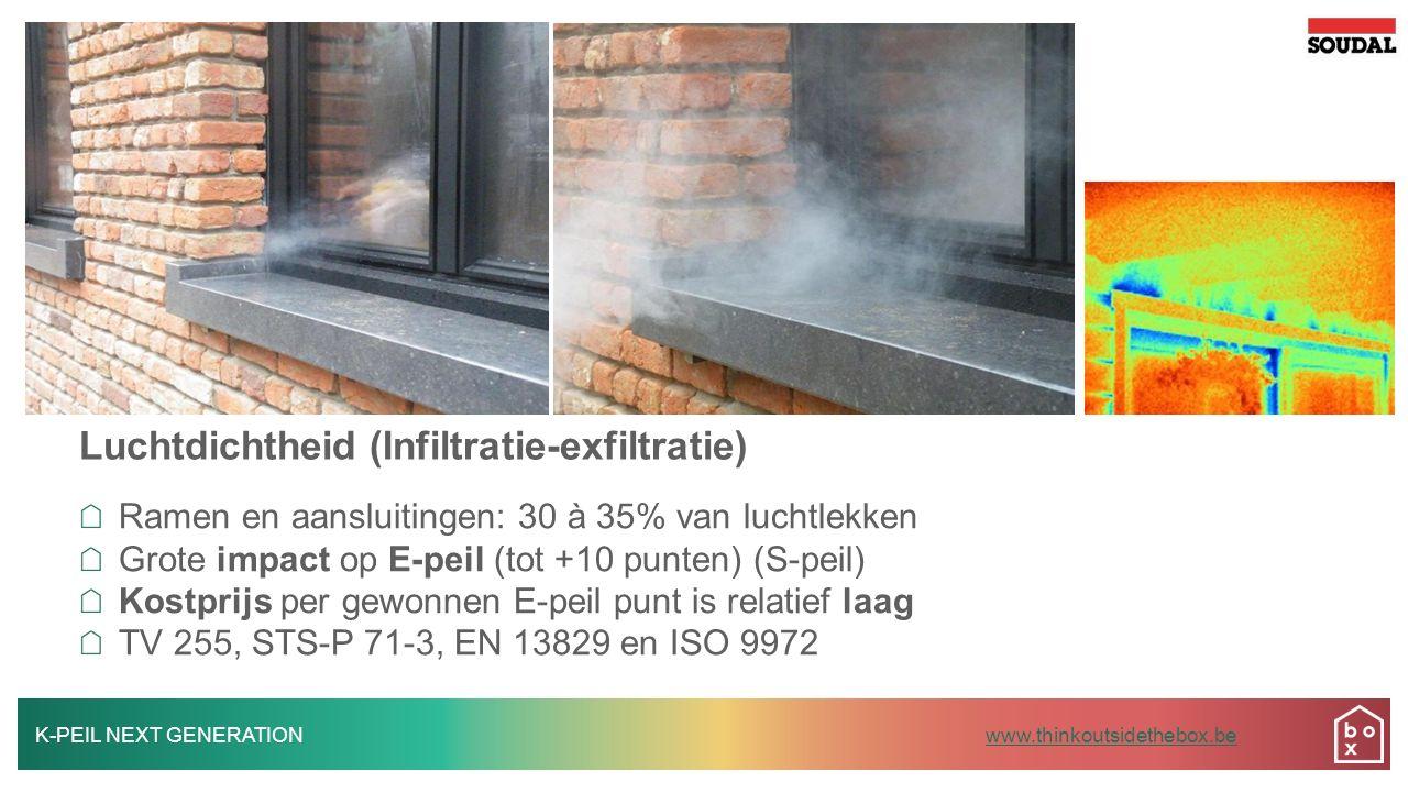 ZonderMet Cruciaal voor celstructuur (isolatie), hechting en luchtdichtheid !!.