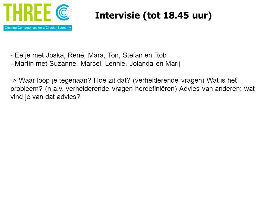 - Eefje met Joska, René, Mara, Ton, Stefan en Rob - Martin met Suzanne, Marcel, Lennie, Jolanda en Marij -> Waar loop je tegenaan.