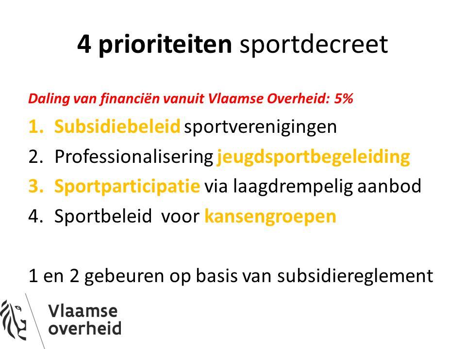 4 prioriteiten sportdecreet Daling van financiën vanuit Vlaamse Overheid: 5% 1.Subsidiebeleid sportverenigingen 2.Professionalisering jeugdsportbegele
