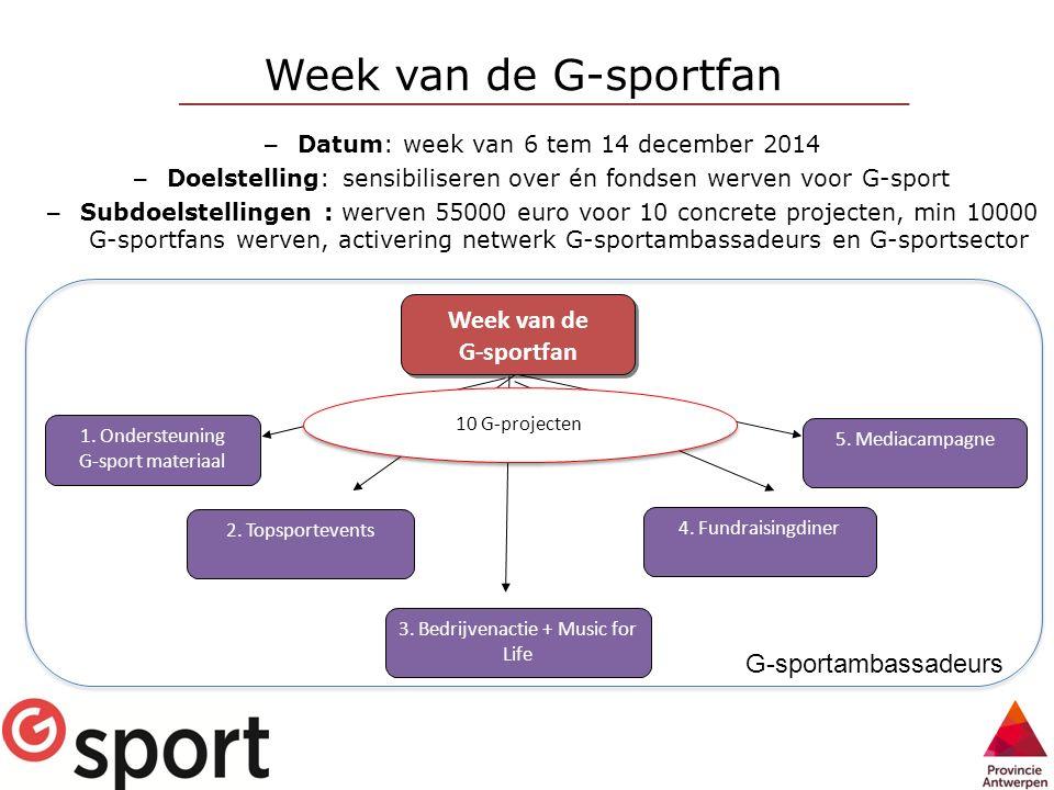 Week van de G-sportfan – Datum: week van 6 tem 14 december 2014 – Doelstelling: sensibiliseren over én fondsen werven voor G-sport – Subdoelstellingen