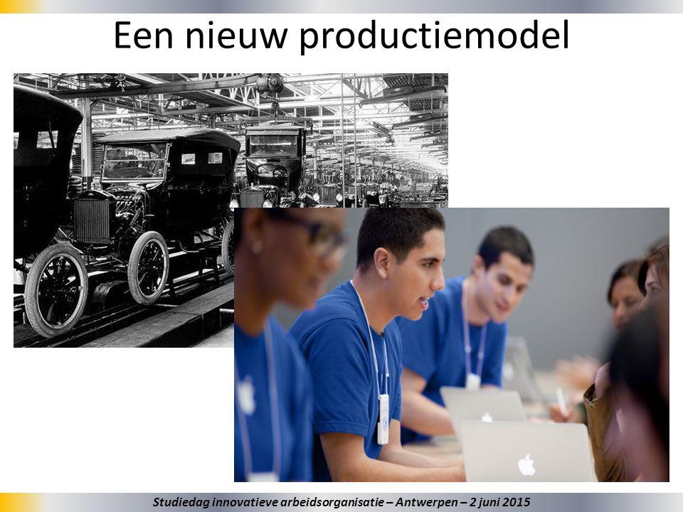 Een nieuw productiemodel 11Studiedag innovatieve arbeidsorganisatie – Antwerpen – 2 juni 2015