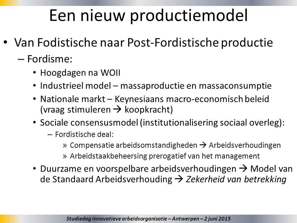 Een nieuw productiemodel Van Fodistische naar Post-Fordistische productie – Fordisme: Hoogdagen na WOII Industrieel model – massaproductie en massacon
