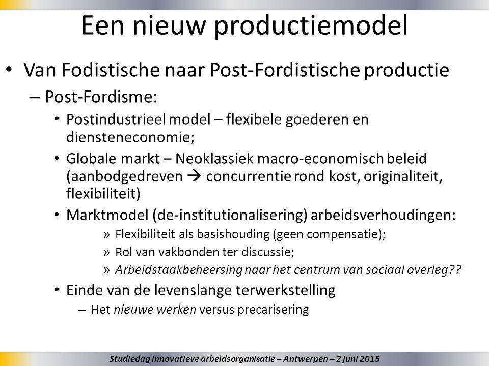 Een nieuw productiemodel Van Fodistische naar Post-Fordistische productie – Post-Fordisme: Postindustrieel model – flexibele goederen en dienstenecono